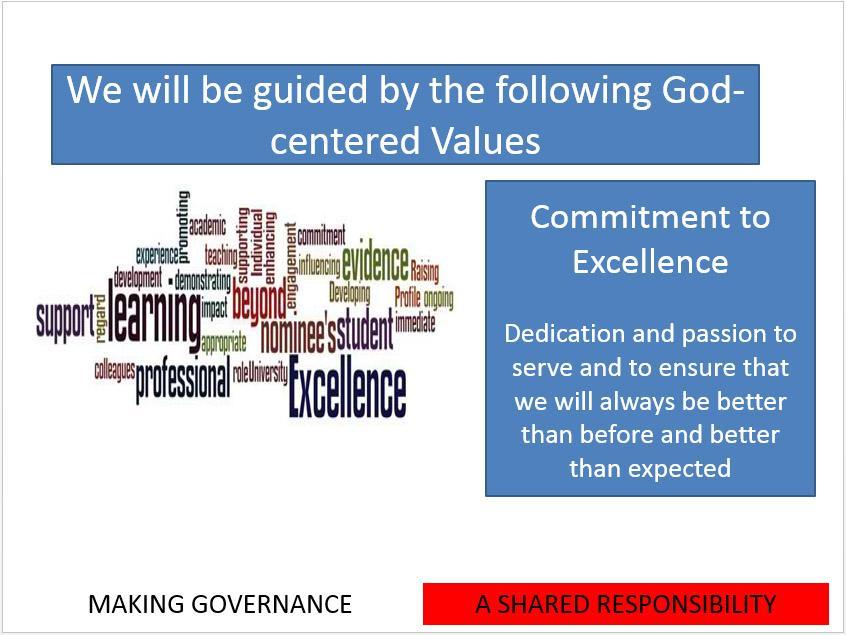 Performance Governance System Bataan Gov Ph